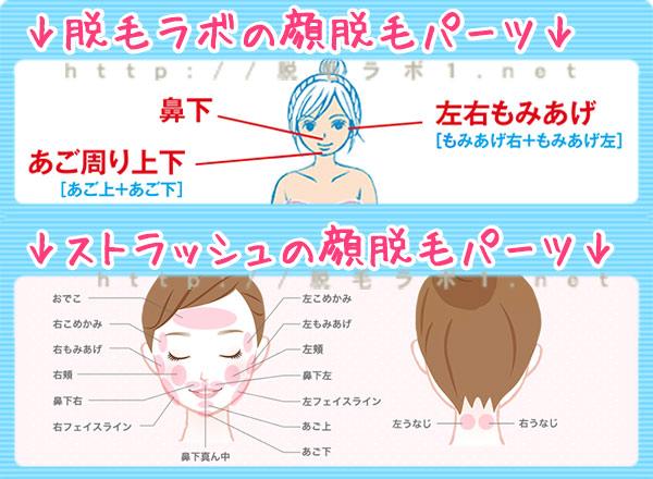 顔脱毛のパーツを比較。ストラッシュvs脱毛ラボ